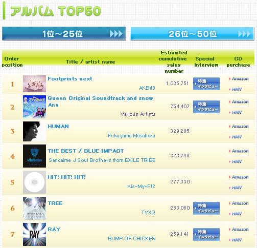 061914-TVXQ_Album
